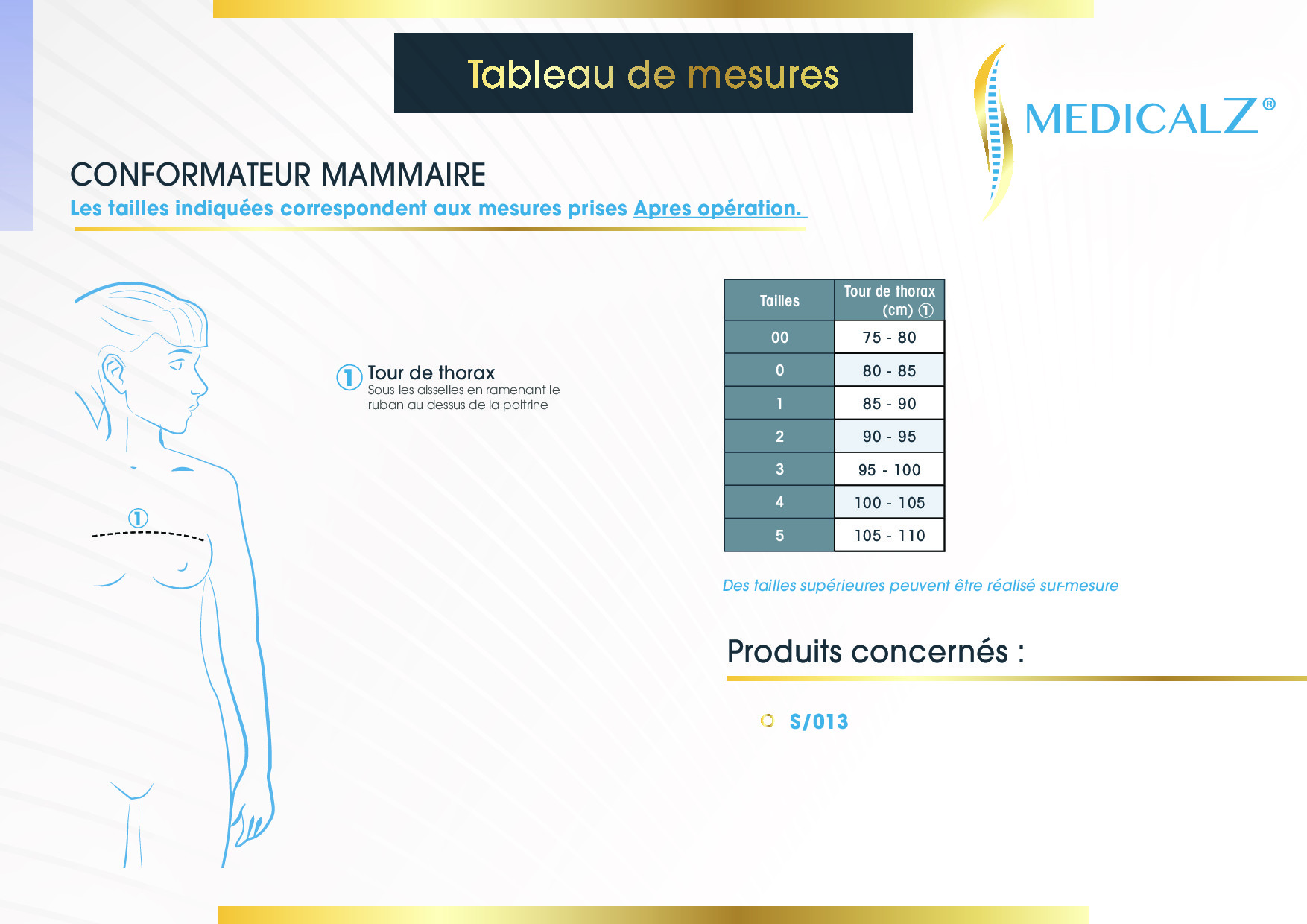 Contenseur mammaire Medical Z